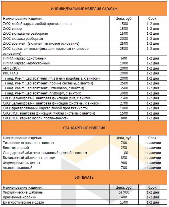 Изображение Price CAD CAM